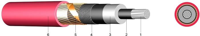 کابل آلومینیومی فشار قوی