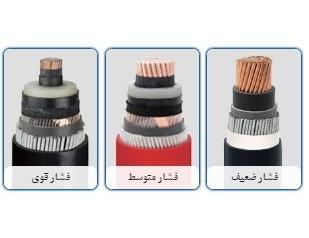 قیمت کابل قدرت
