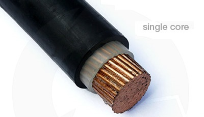 قیمت کابل برق