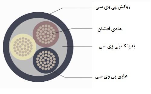 کابل افشان 3 رشته