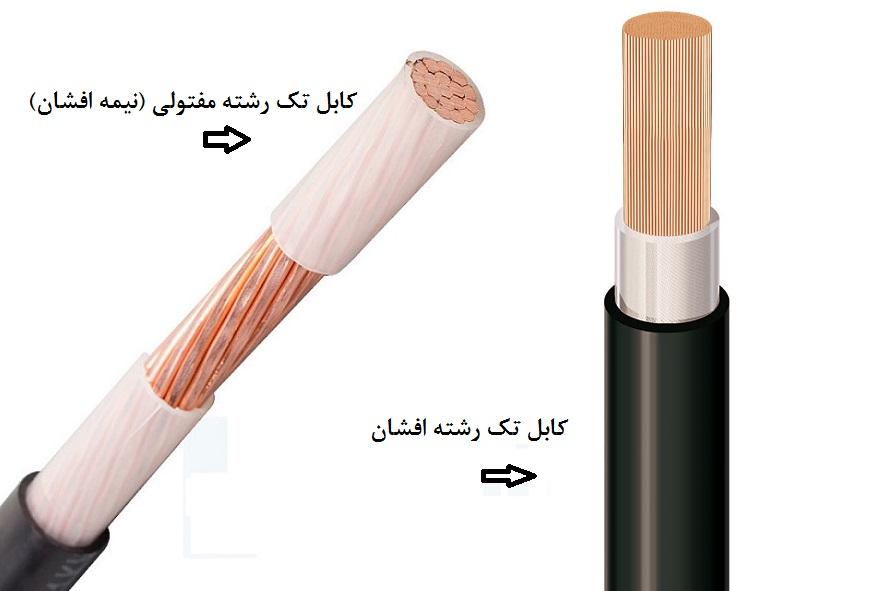 کابل قدرت 95×1