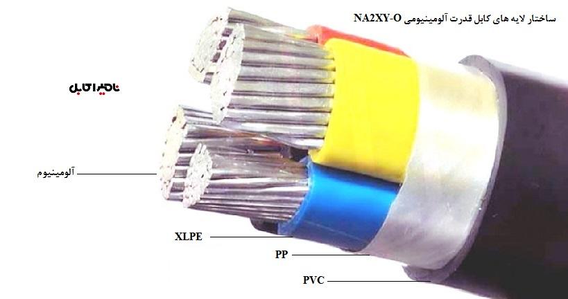مشخصات کابل NA2XY
