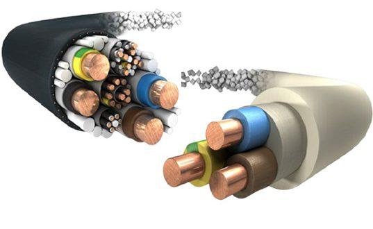 کابل با روکش PVC