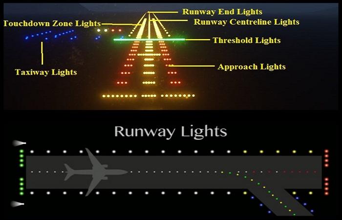 روشنایی باند فرودگاه
