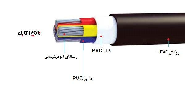 مشخصات کابل NAYY