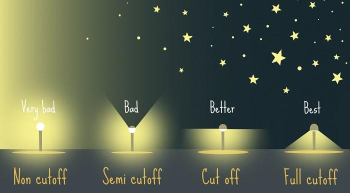 مهندسی روشنایی
