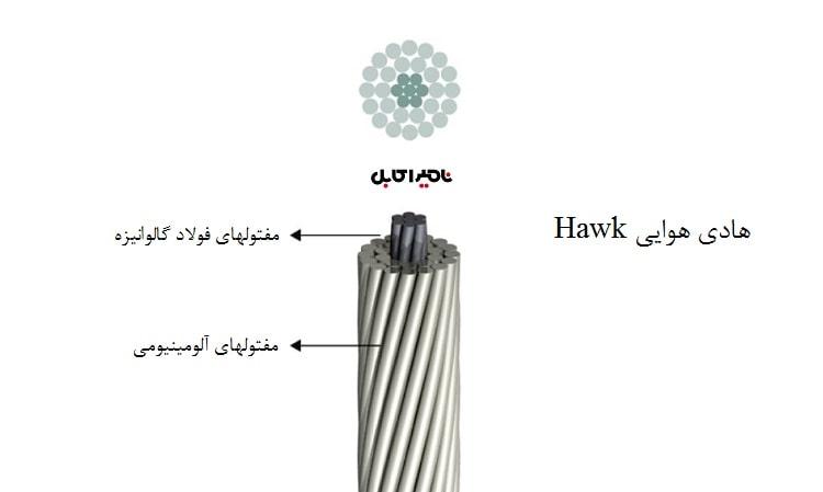 مشخصات سیم هاوک