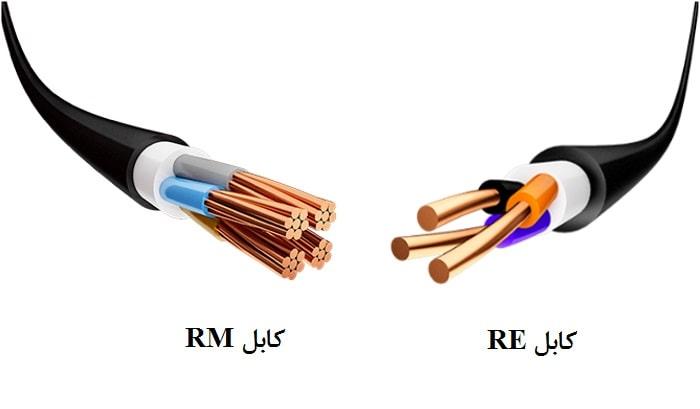 کابل RM و RE